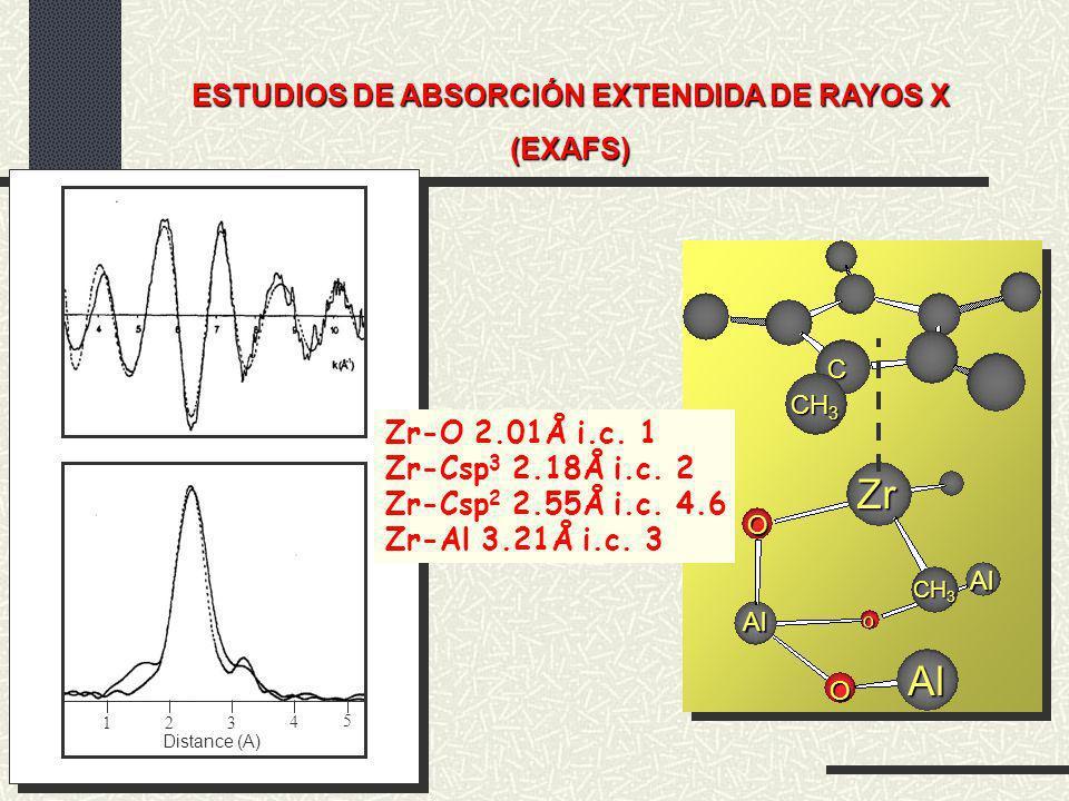 ESTUDIOS DE ABSORCIÓN EXTENDIDA DE RAYOS X