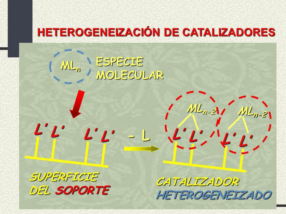 L' L' L' - L L' L' L' L' L' HETEROGENEIZACIÓN DE CATALIZADORES ESPECIE