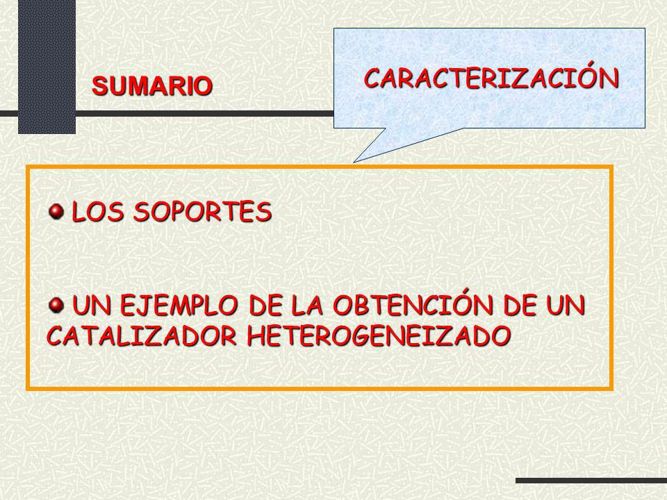 CARACTERIZACIÓN SUMARIO LOS SOPORTES UN EJEMPLO DE LA OBTENCIÓN DE UN CATALIZADOR HETEROGENEIZADO