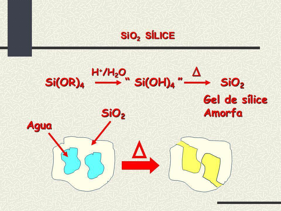 D Si(OR)4 Si(OH)4 SiO2 Gel de sílice Amorfa SiO2 Agua SiO2 SÍLICE