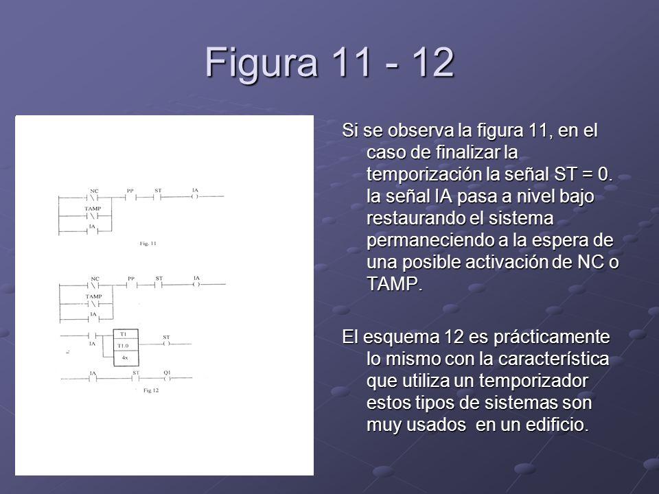 Figura 11 - 12