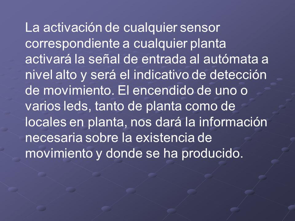 La activación de cualquier sensor correspondiente a cualquier planta activará la señal de entrada al autómata a nivel alto y será el indicativo de detección de movimiento.
