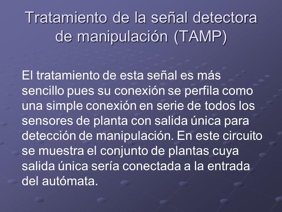 Tratamiento de la señal detectora de manipulación (TAMP)