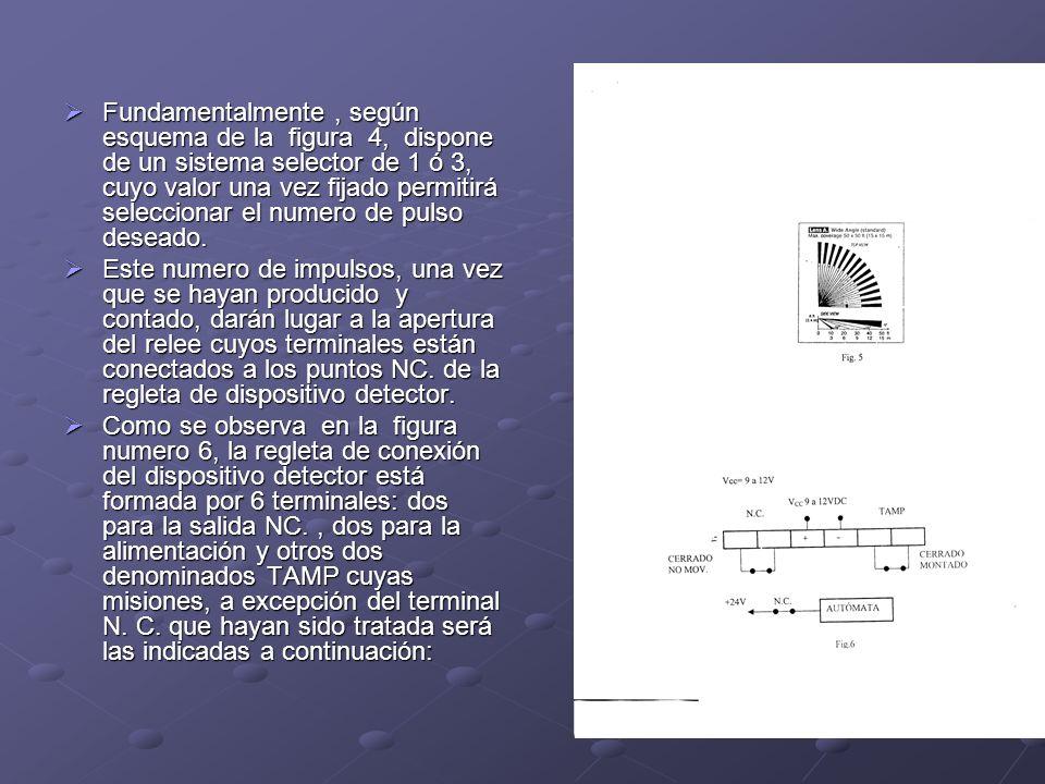 Fundamentalmente , según esquema de la figura 4, dispone de un sistema selector de 1 ó 3, cuyo valor una vez fijado permitirá seleccionar el numero de pulso deseado.