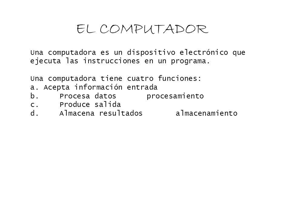 EL COMPUTADOR Una computadora es un dispositivo electrónico que ejecuta las instruccionesen un programa. Una computadora tiene cuatro funciones:a.