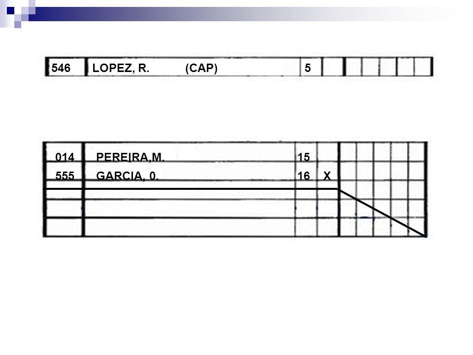 546 LOPEZ, R. (CAP) 5 014 PEREIRA,M. 15 555 GARCIA, 0. 16 X