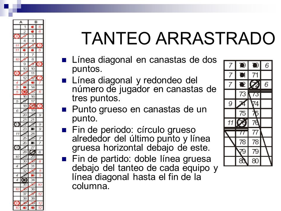 TANTEO ARRASTRADO Línea diagonal en canastas de dos puntos.