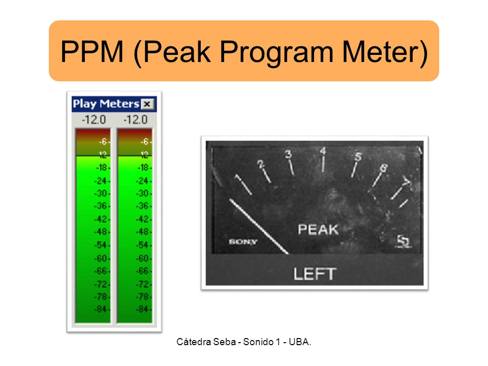 PPM (Peak Program Meter)