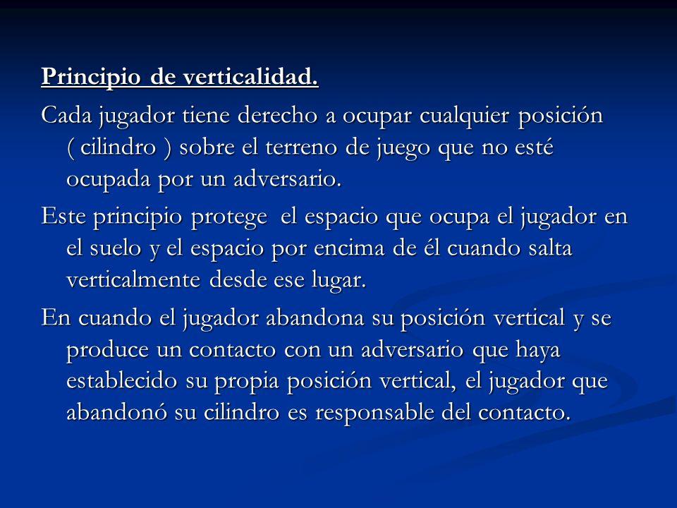 Principio de verticalidad.