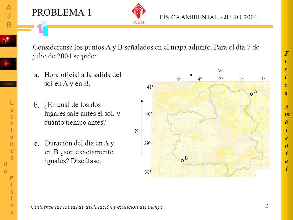 UCLM Ambiental. Física. PROBLEMA 1. FÍSICA AMBIENTAL - JULIO 2004.