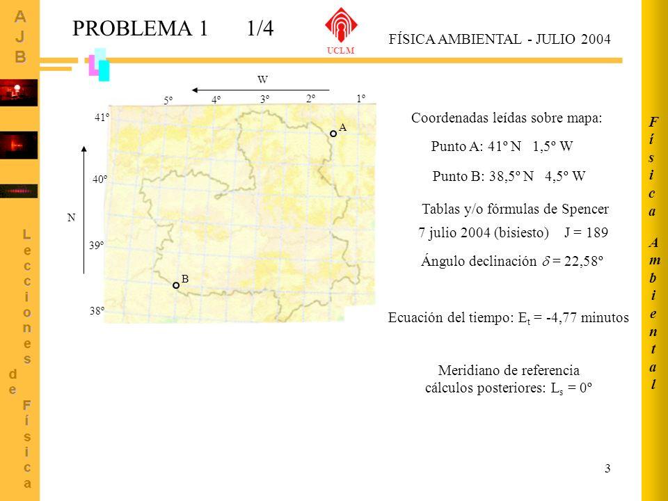 Meridiano de referencia cálculos posteriores: Ls = 0º