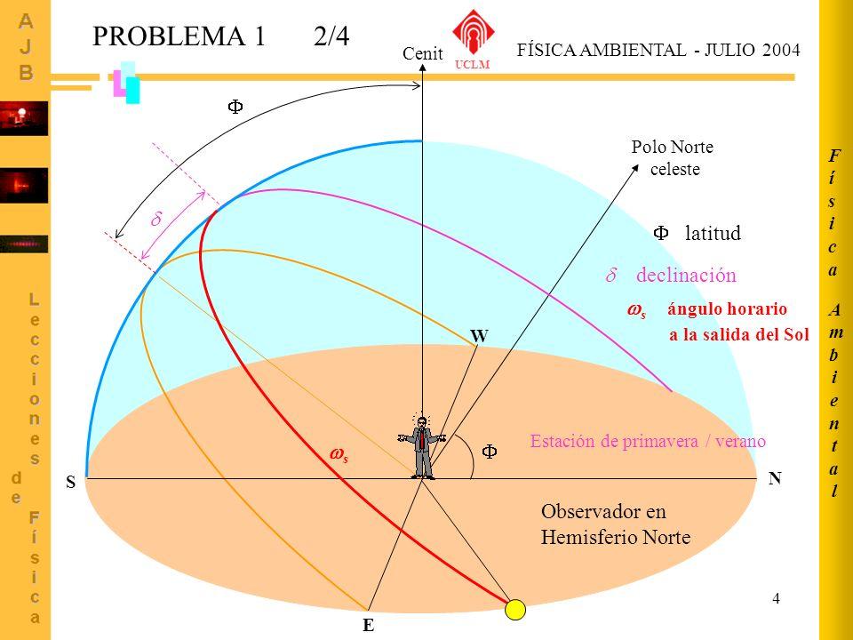 PROBLEMA 1 2/4    latitud  declinación s ángulo horario