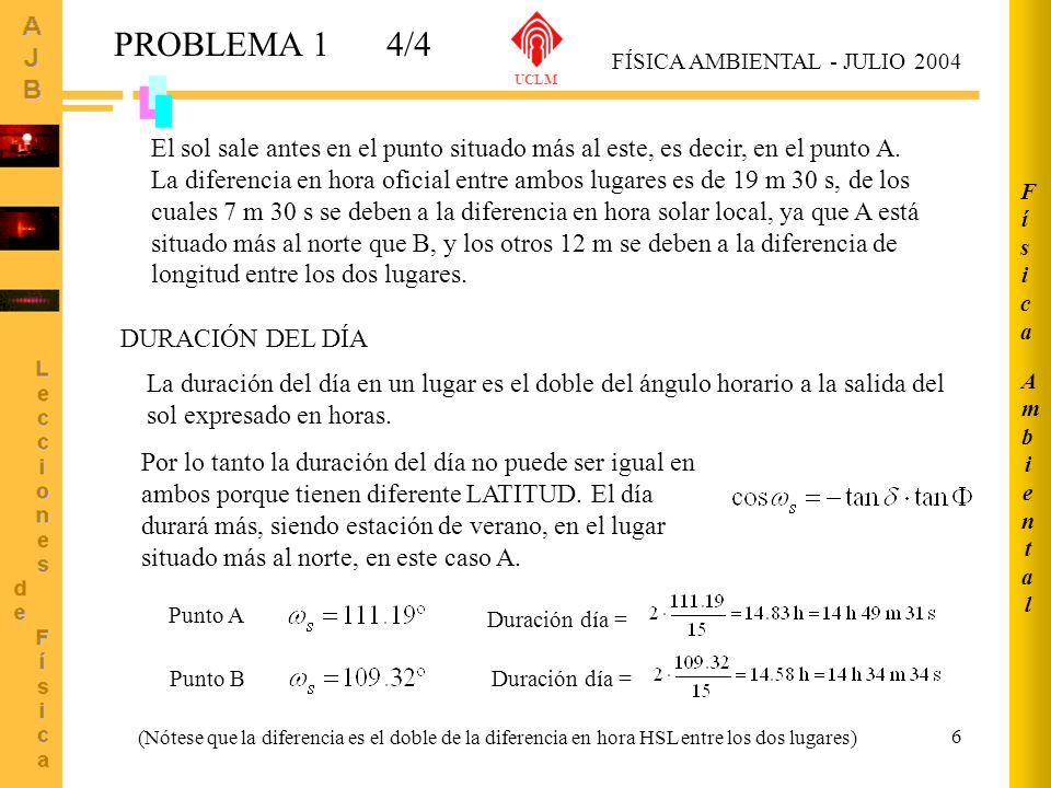 UCLM Ambiental. Física. PROBLEMA 1. 4/4. FÍSICA AMBIENTAL - JULIO 2004.