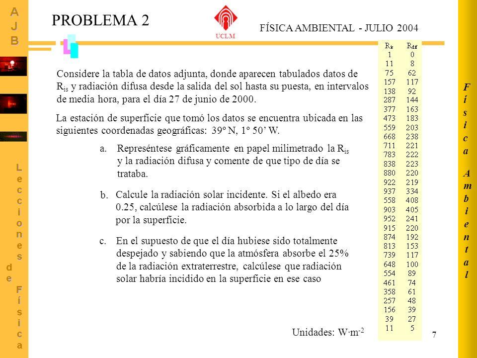 PROBLEMA 2 Ambiental Física FÍSICA AMBIENTAL - JULIO 2004