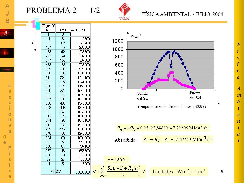 PROBLEMA 2 1/2 i FÍSICA AMBIENTAL - JULIO 2004 Física Ambiental