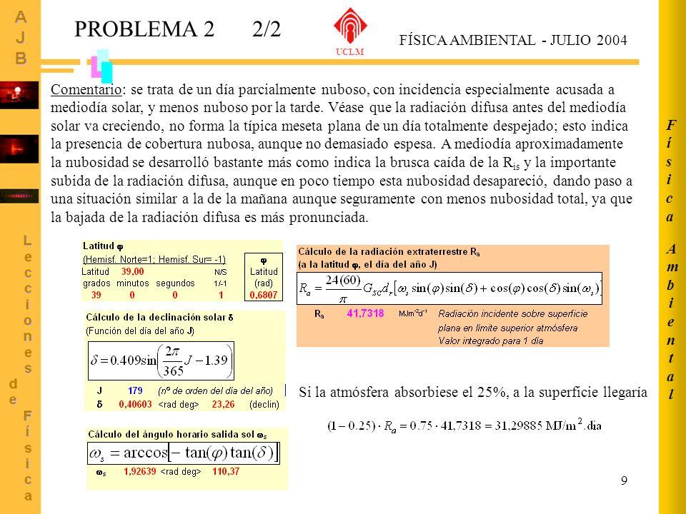 PROBLEMA 2 2/2 FÍSICA AMBIENTAL - JULIO 2004