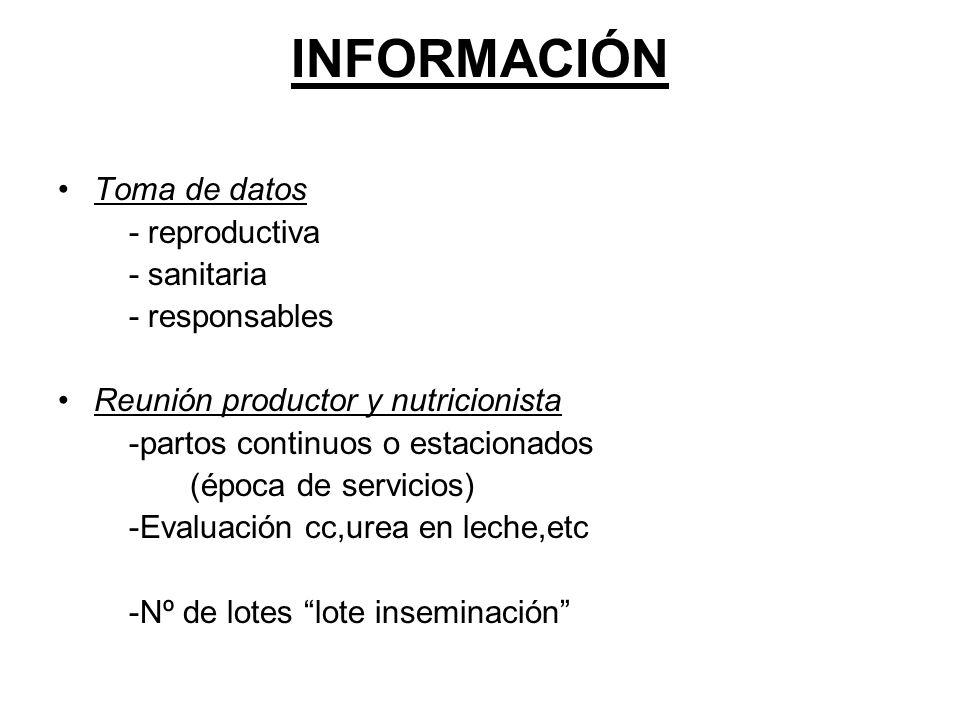 INFORMACIÓN Toma de datos - reproductiva - sanitaria - responsables