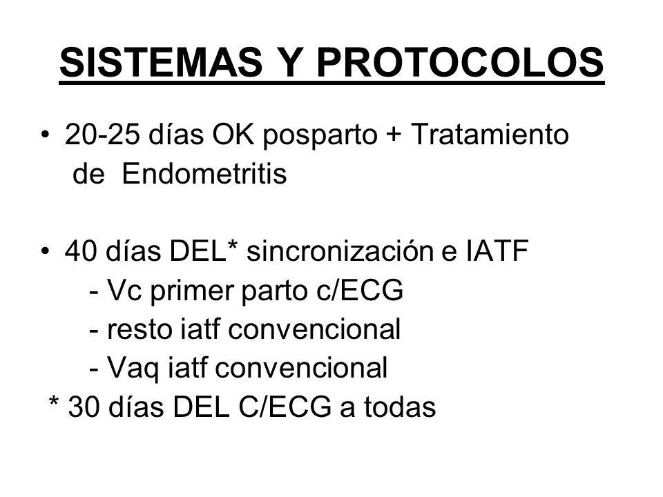 SISTEMAS Y PROTOCOLOS 20-25 días OK posparto + Tratamiento