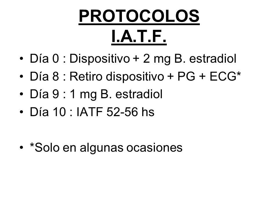 PROTOCOLOS I.A.T.F. Día 0 : Dispositivo + 2 mg B. estradiol