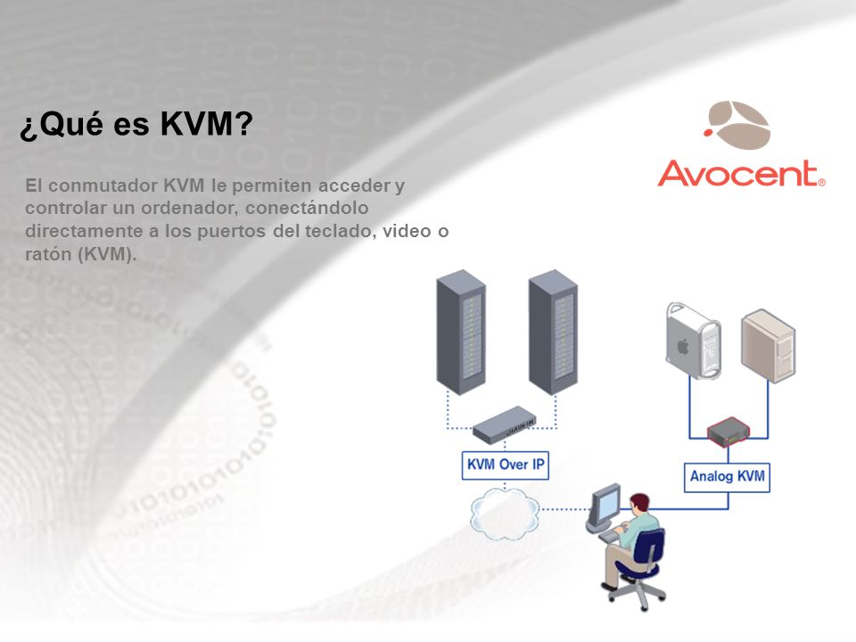 ¿Qué es KVM
