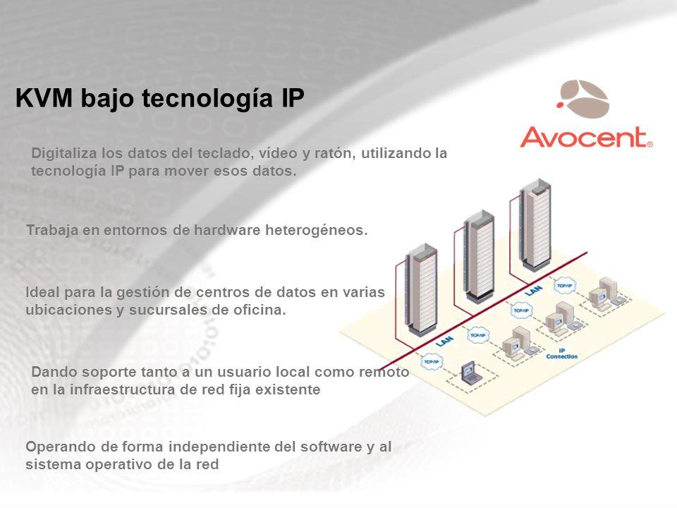 KVM bajo tecnología IP Digitaliza los datos del teclado, vídeo y ratón, utilizando la tecnología IP para mover esos datos.