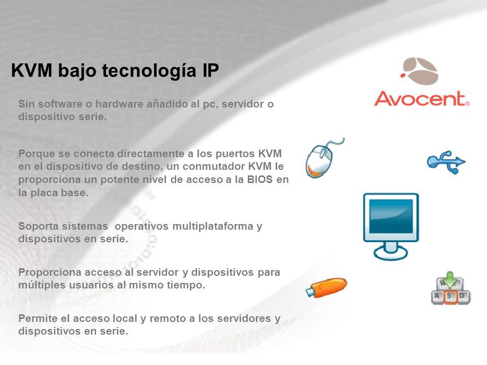 KVM bajo tecnología IP Sin software o hardware añadido al pc, servidor o dispositivo serie.