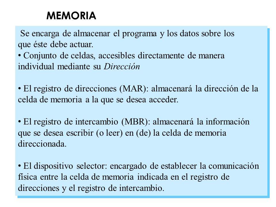 MEMORIA Se encarga de almacenar el programa y los datos sobre los