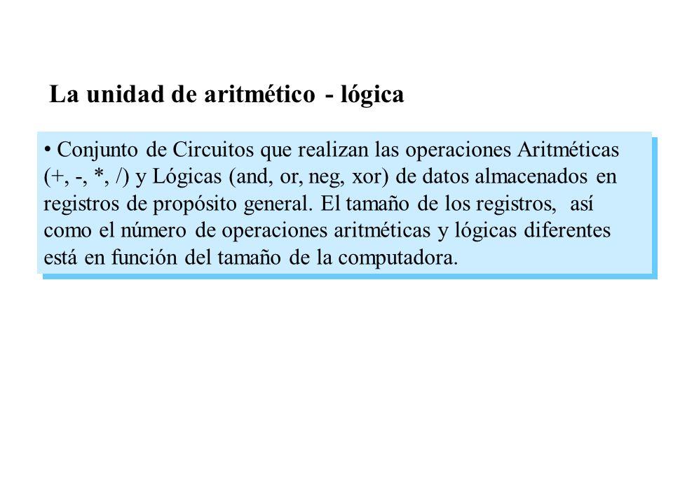 La unidad de aritmético - lógica