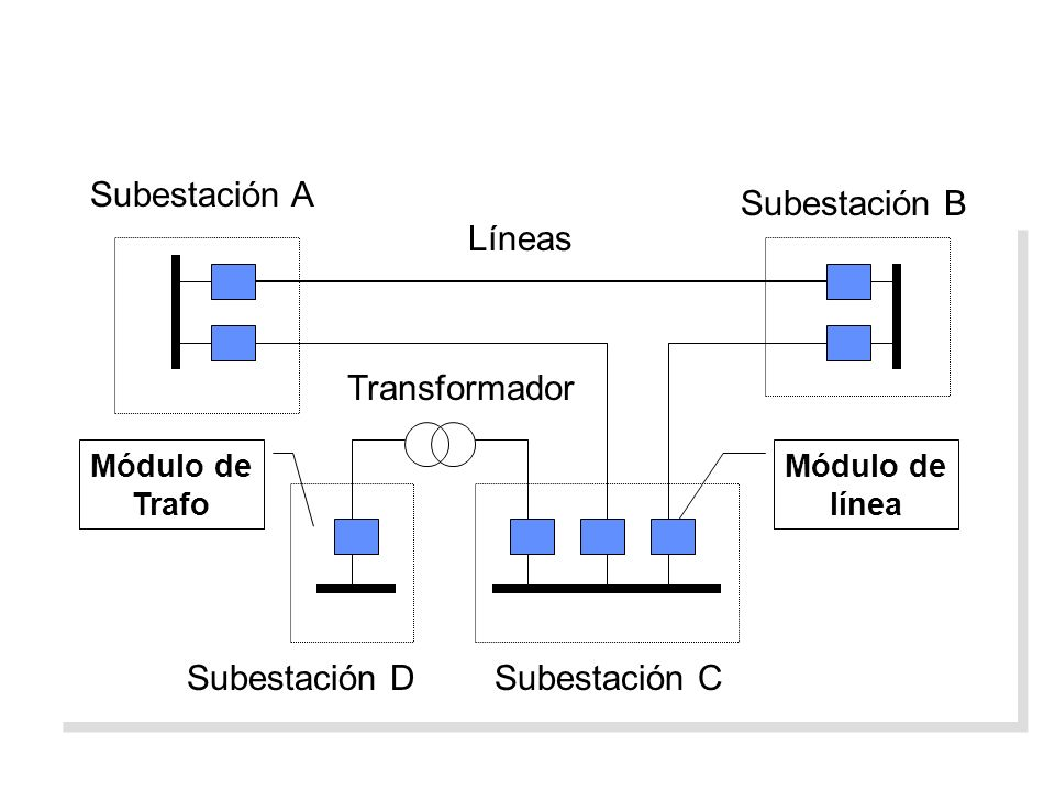 Subestación A Subestación B Líneas Transformador Subestación D
