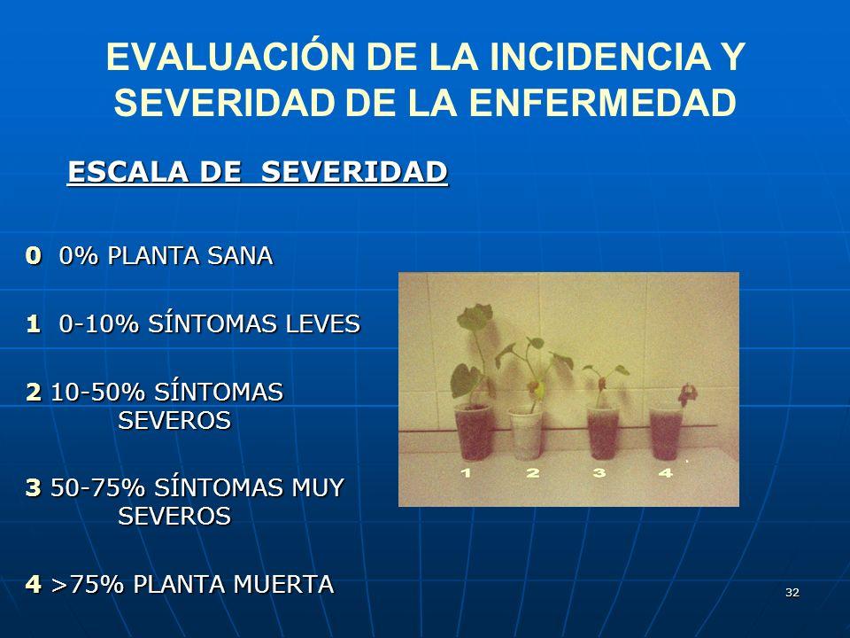 EVALUACIÓN DE LA INCIDENCIA Y SEVERIDAD DE LA ENFERMEDAD