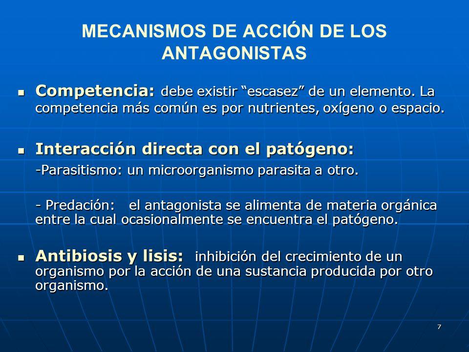 MECANISMOS DE ACCIÓN DE LOS ANTAGONISTAS