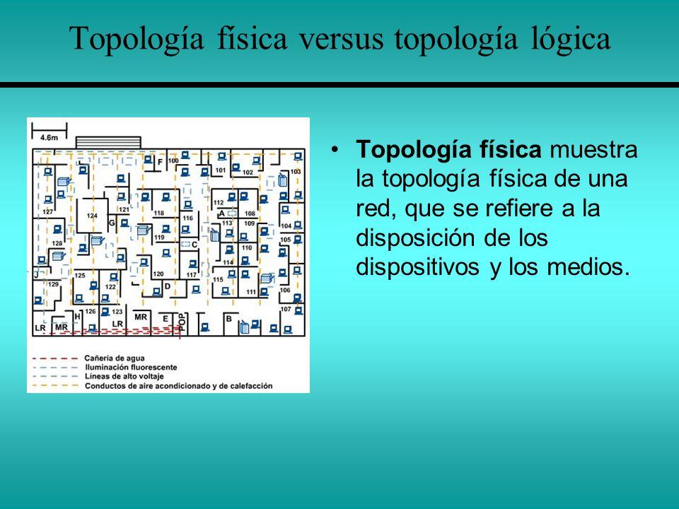 Topología física versus topología lógica