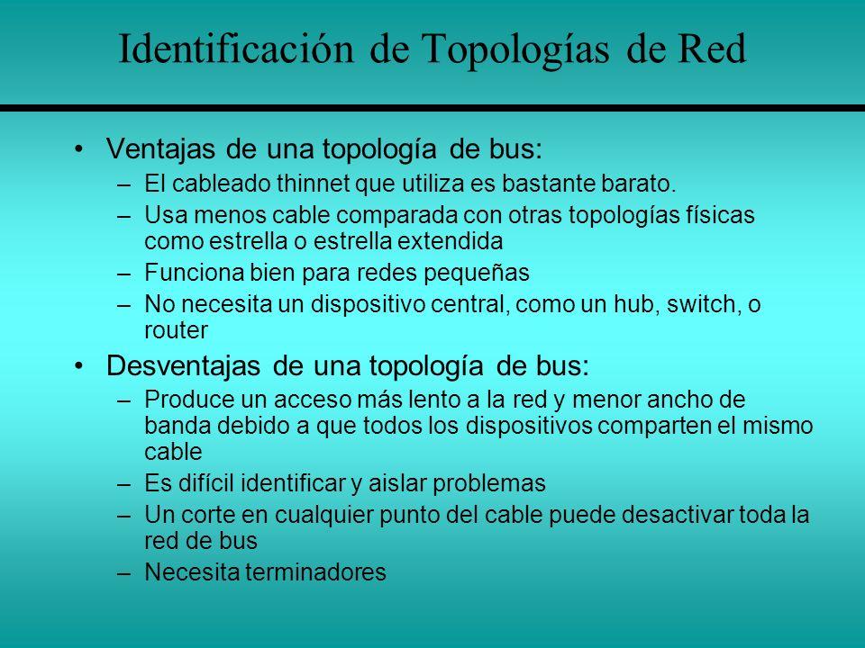 Identificación de Topologías de Red