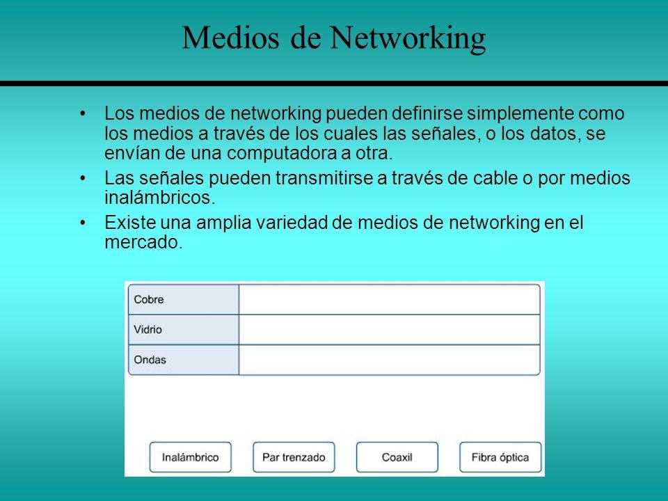 Medios de Networking