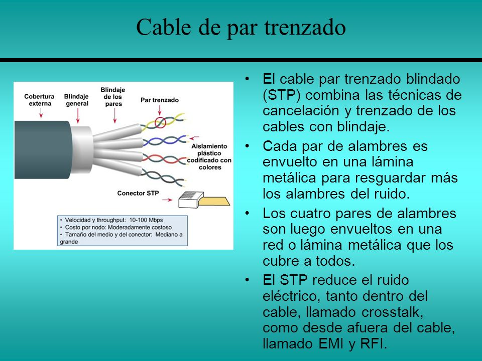 Cable de par trenzado El cable par trenzado blindado (STP) combina las técnicas de cancelación y trenzado de los cables con blindaje.