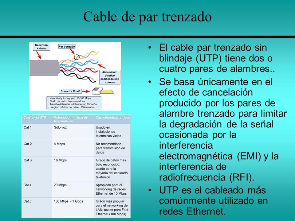 Cable de par trenzado El cable par trenzado sin blindaje (UTP) tiene dos o cuatro pares de alambres..