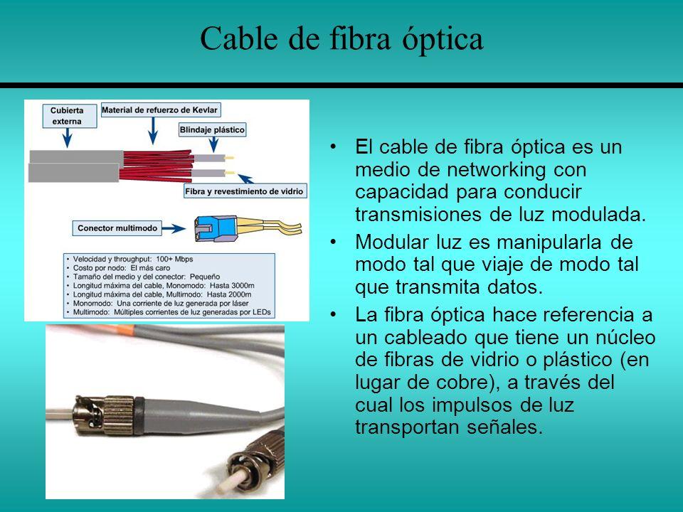 Cable de fibra óptica El cable de fibra óptica es un medio de networking con capacidad para conducir transmisiones de luz modulada.