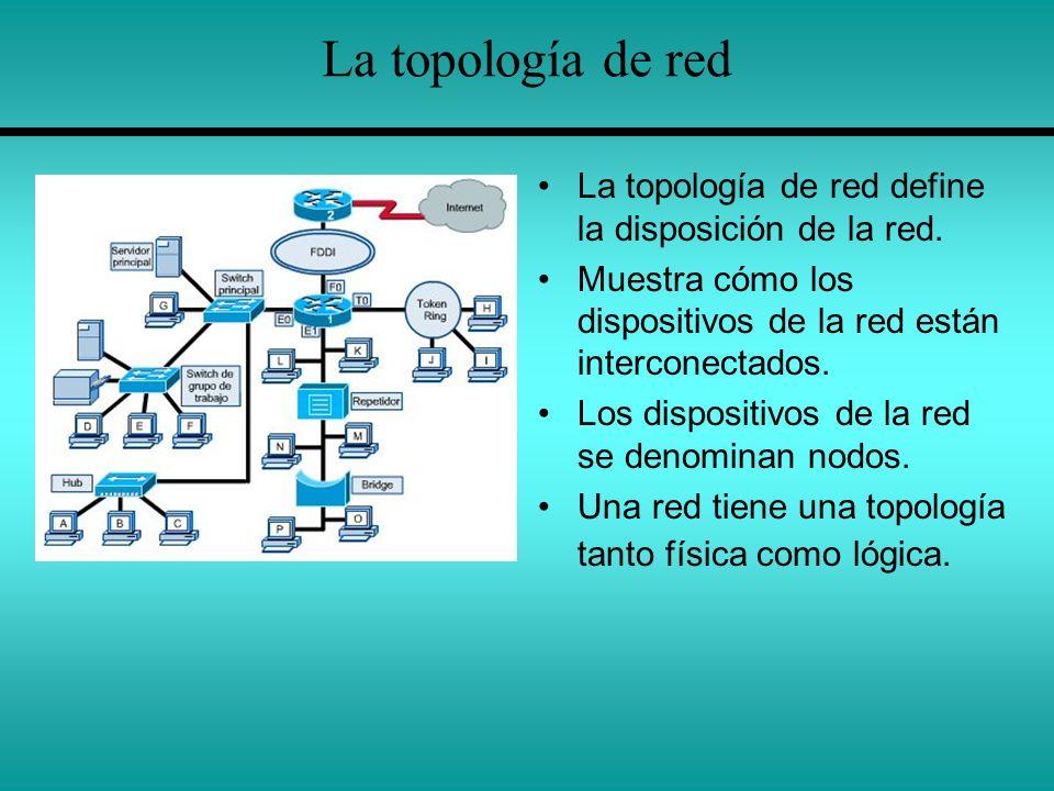 La topología de red La topología de red define la disposición de la red. Muestra cómo los dispositivos de la red están interconectados.