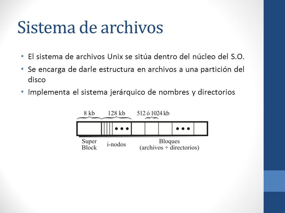 Sistema de archivos El sistema de archivos Unix se sitúa dentro del núcleo del S.O.