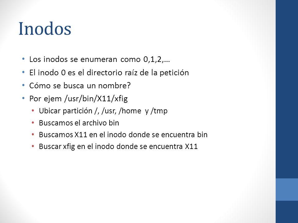 Inodos Los inodos se enumeran como 0,1,2,…