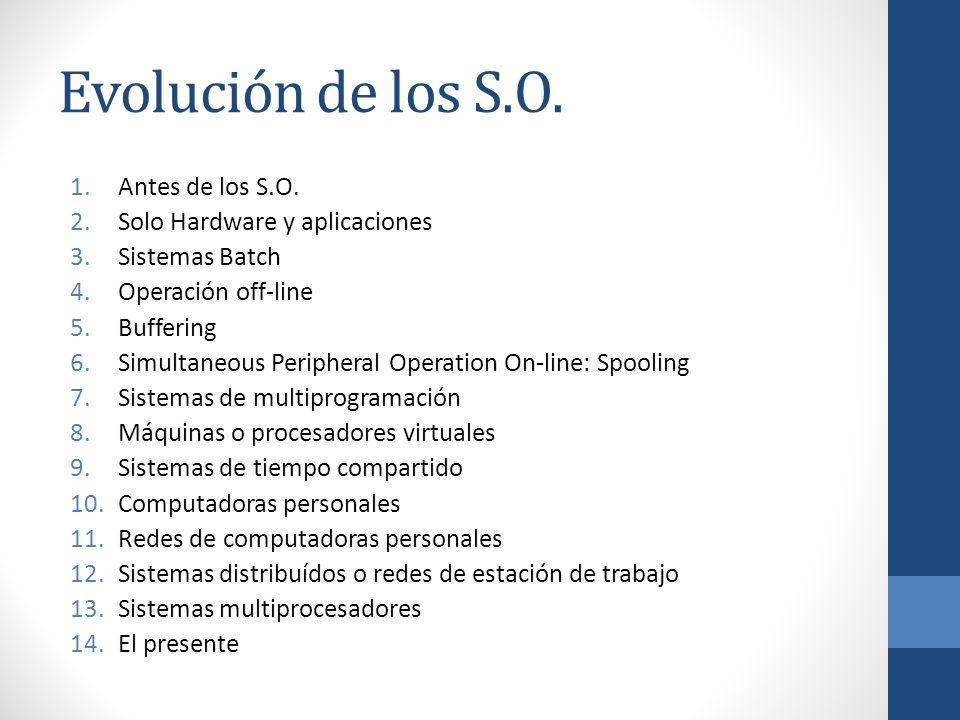 Evolución de los S.O. Antes de los S.O. Solo Hardware y aplicaciones