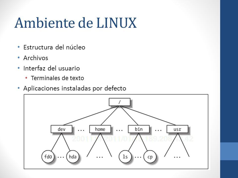 Ambiente de LINUX Estructura del núcleo Archivos Interfaz del usuario