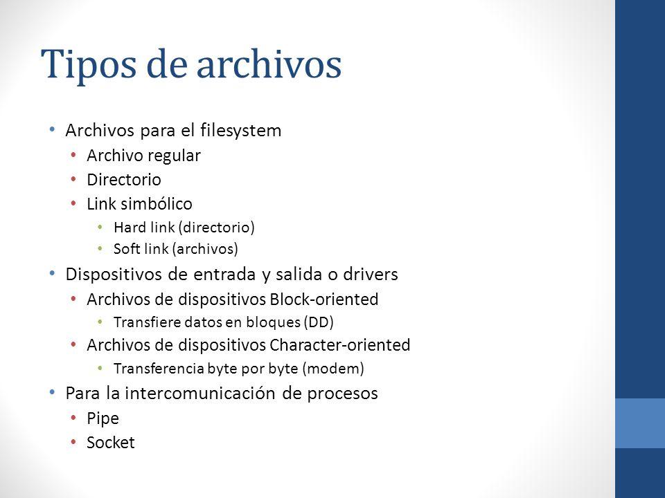 Tipos de archivos Archivos para el filesystem