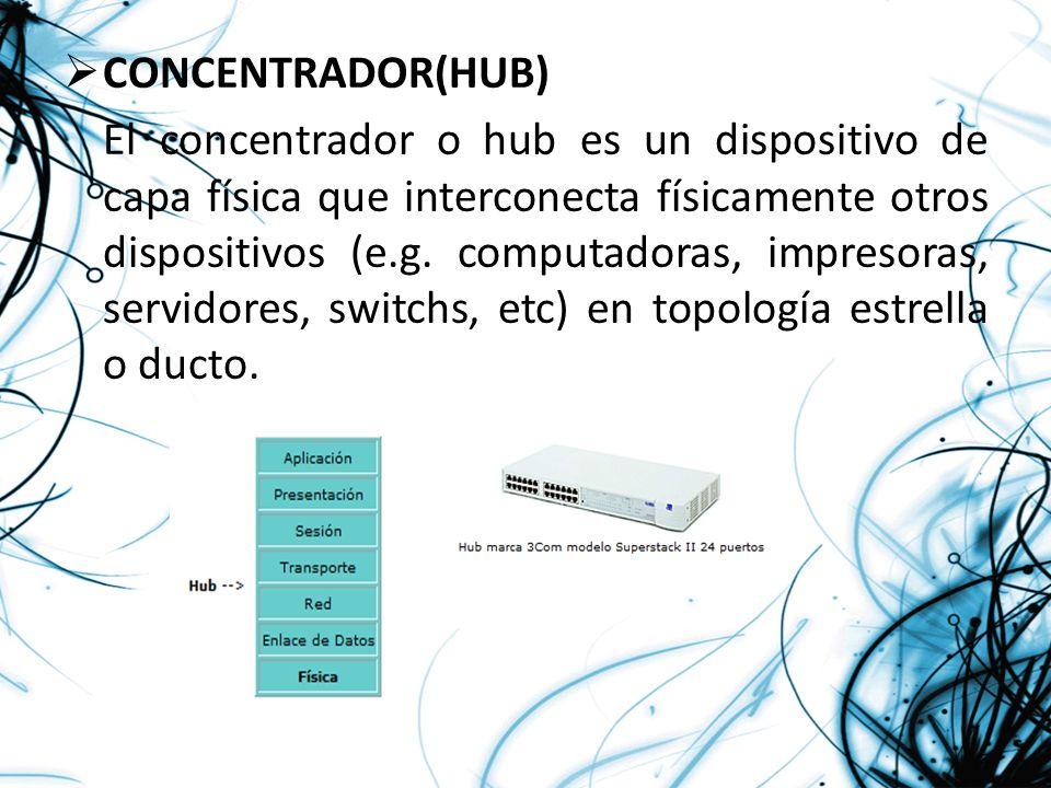 CONCENTRADOR(HUB)