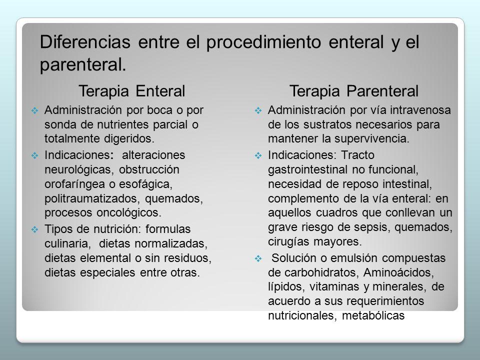 Diferencias entre el procedimiento enteral y el parenteral.