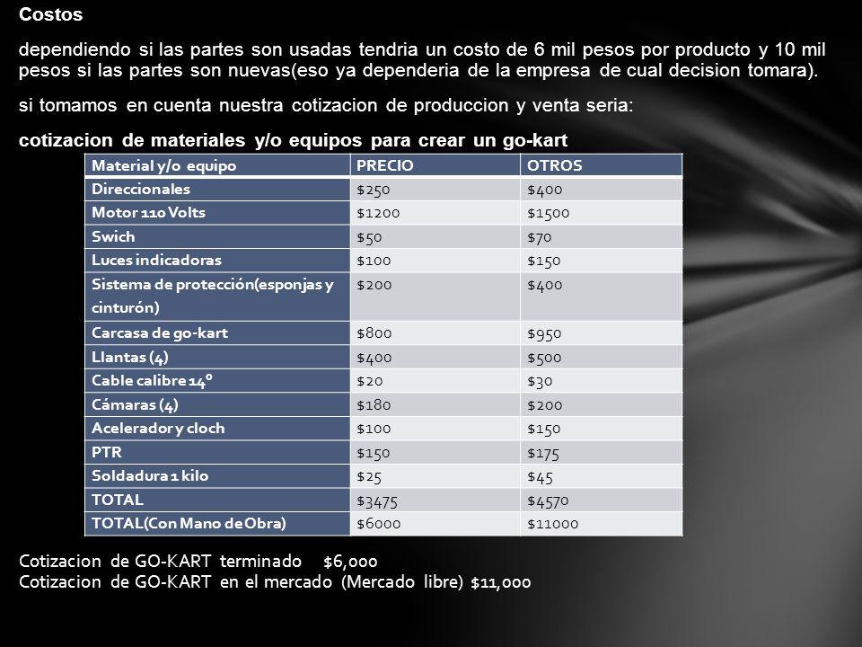 Costos dependiendo si las partes son usadas tendria un costo de 6 mil pesos por producto y 10 mil pesos si las partes son nuevas(eso ya dependeria de la empresa de cual decision tomara). si tomamos en cuenta nuestra cotizacion de produccion y venta seria: cotizacion de materiales y/o equipos para crear un go-kart Cotizacion de GO-KART terminado $6,000 Cotizacion de GO-KART en el mercado (Mercado libre) $11,000