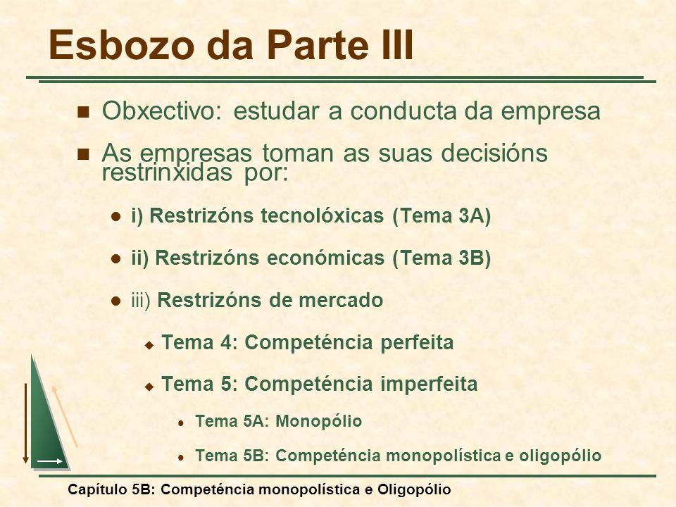 Esbozo da Parte III Obxectivo: estudar a conducta da empresa