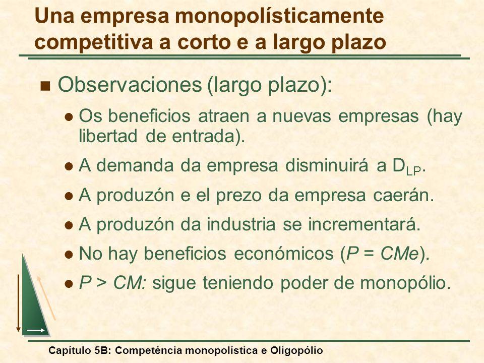 Una empresa monopolísticamente competitiva a corto e a largo plazo