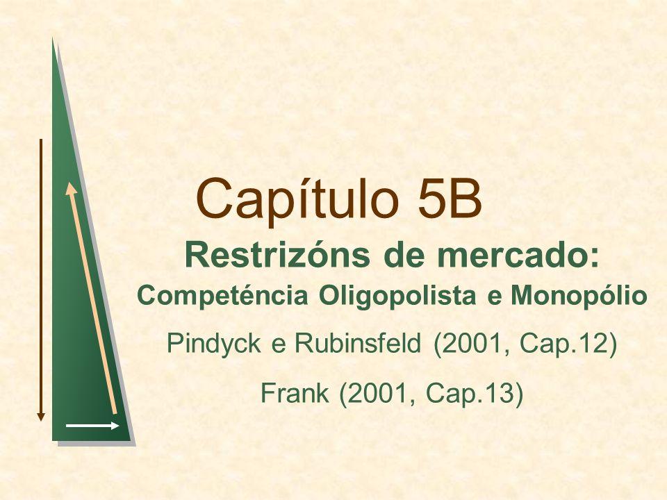 Restrizóns de mercado: Competéncia Oligopolista e Monopólio