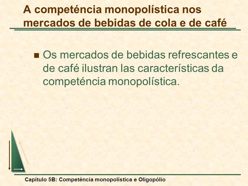 A competéncia monopolística nos mercados de bebidas de cola e de café